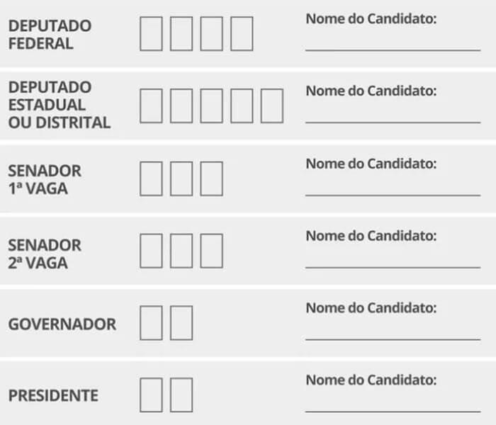 Como votar nas eleições