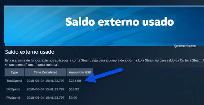 Passo a passo para ver quanto você gastou no Steam